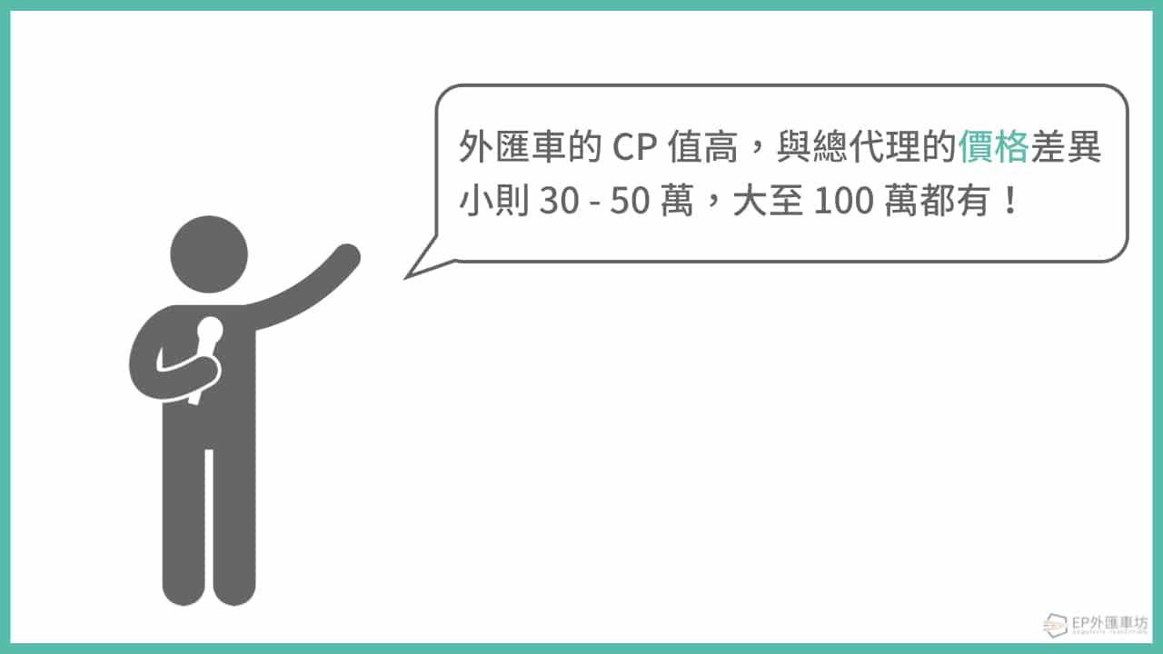 外匯車的 CP 值高,與總代理的價格差異小則 30 - 50 萬,大至 100 萬都有!